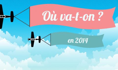 Nos projets de voyages 2014