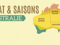 Climat et saisons en Australie
