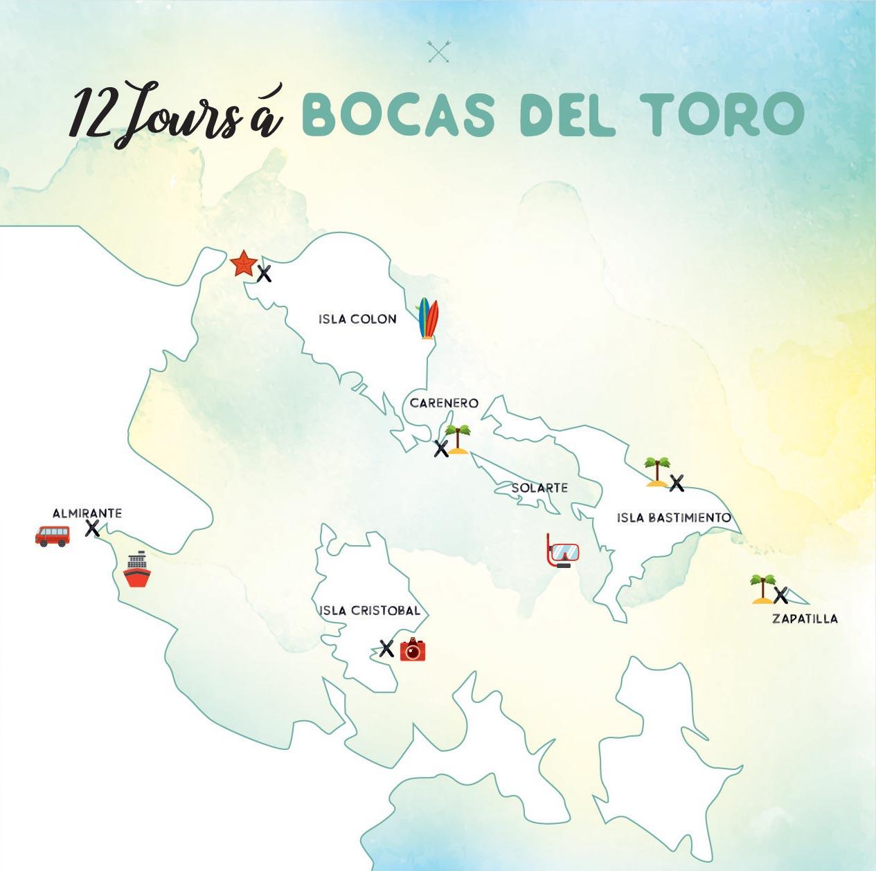 Itinéraire Bocas del Toro Panama